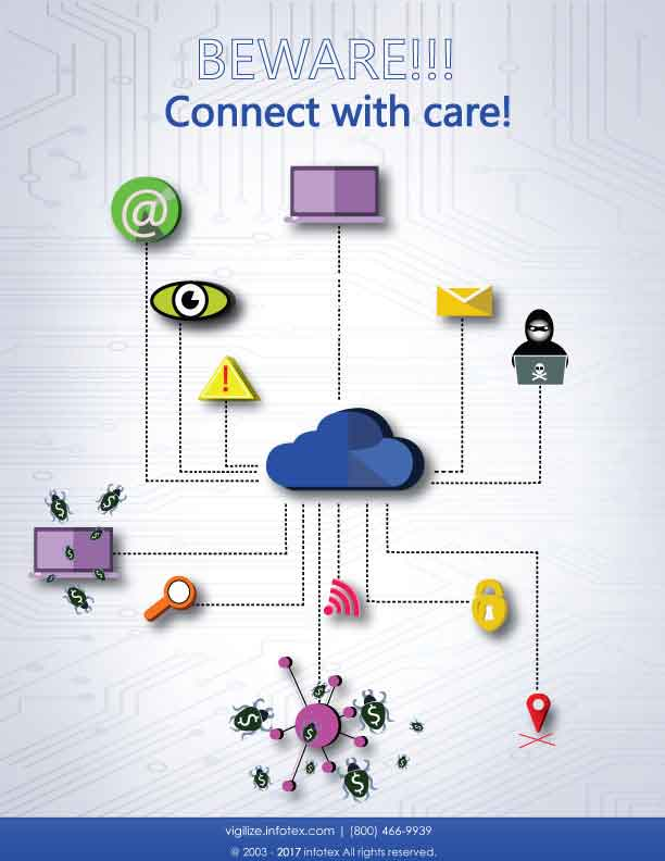 Be-Ware-Connect-with-care
